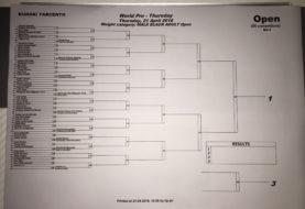 Drabinki kategorii Open czarnych pasów na World Pro!
