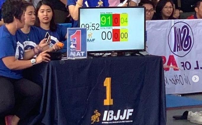 Najwyższy wynik punktowy w historii IBJJF?